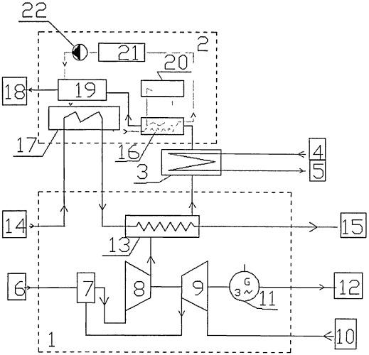 Тригенерационная установка на базе микротурбинного двигателя