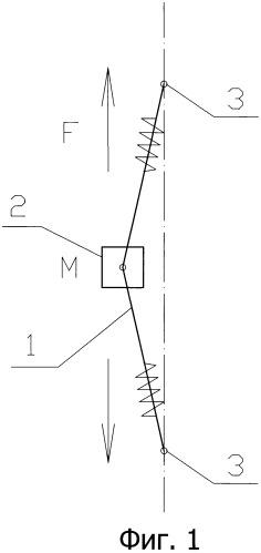 Способ измерения растягивающих усилий, действующих на рельс, и устройство для его реализации