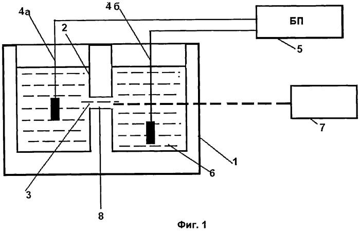 Способ эмиссионного анализа элементного состава жидких сред