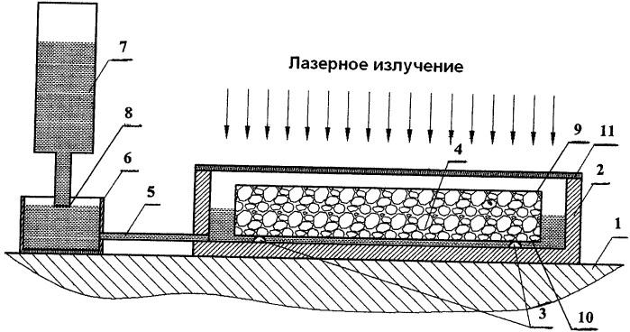 Способ определения водонепроницаемости цементных материалов