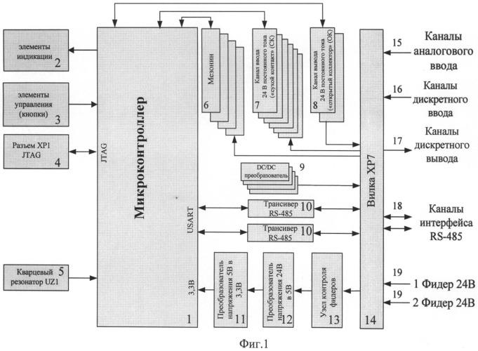Блок автоматического регулирования малогабаритный (бар-м)