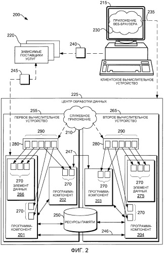Управление программами-компонентами в служебном приложении