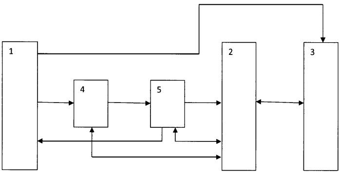 Способ формирования виртуальной памяти и устройство для его реализации