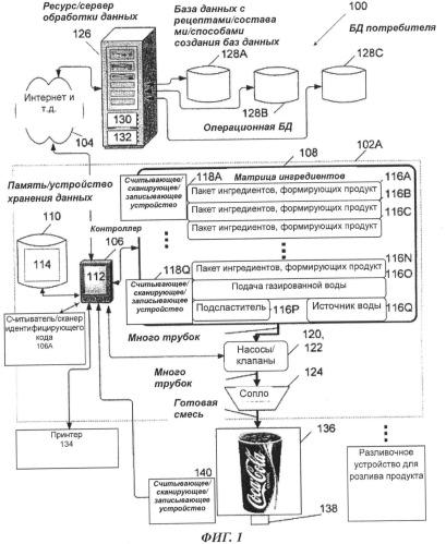 Система и способ для осуществления взаимодействия потребителя с разливочным устройством