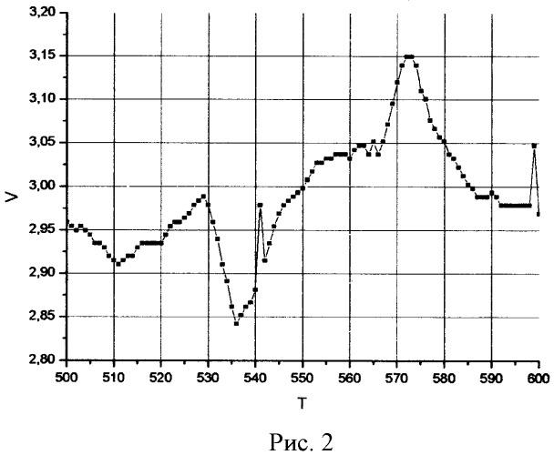 Газодинамический способ регистрации шариков, движущихся в цилиндрической трубе