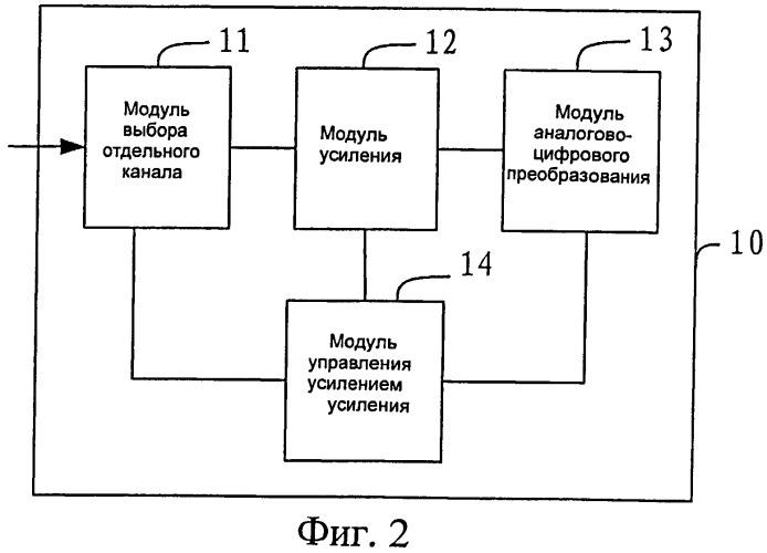 Схема и способ управления