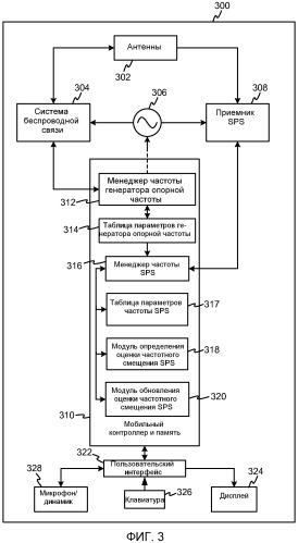 Управление генератором опорной частоты для беспроводных устройств, имеющих функциональные возможности определения позиции