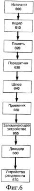 Переключение между режимами кодирования коэффициентов дискретного косинусного преобразования