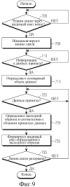 Устройство и способ для формирования видимого сигнала в соответствии с объемом передачи данных в системе связи через видимый свет