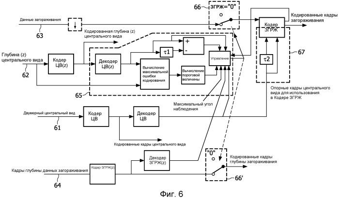 Способ и система для кодирования сигнала трехмерного видео, инкапсулированный сигнал трехмерного видео, способ и система для декодера сигнала трехмерного видео