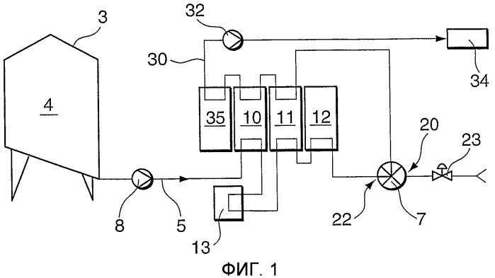 Способ и устройство для производства продукта путем микропартикуляции исходной смеси