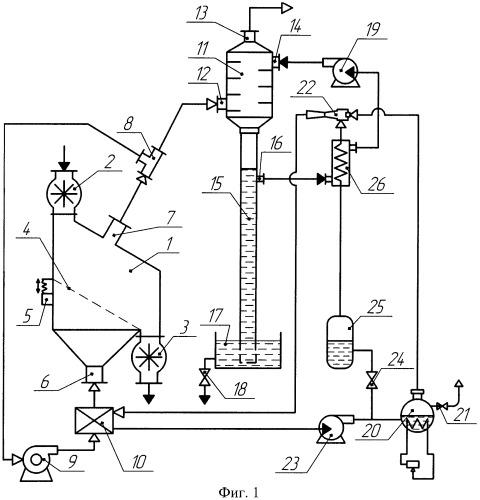 Способ сушки высоковлажных дисперсных материалов и установка для его осуществления