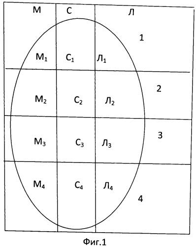 Способ радионуклидной диагностики функционального состояния паренхимы почки