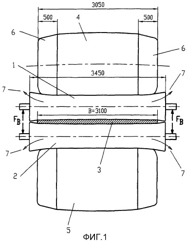 Способ изготовления по меньшей мере одного рабочего валка для прокатки прокатываемого материала