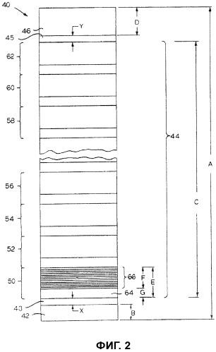 Покрытое изделие с нанослойной системой покрытия
