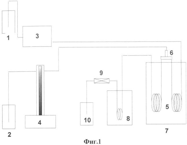 Синтез наночастиц оксида галлия в сверхкритической воде