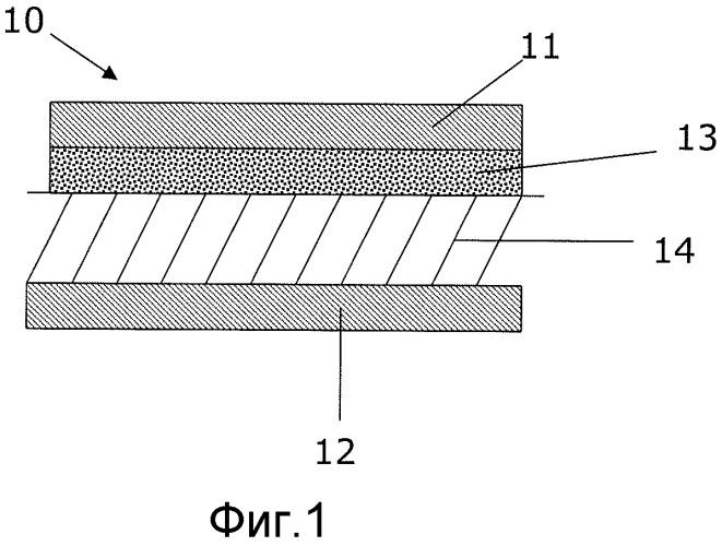 Барьерный слой для упаковочного ламината и упаковочный ламинат, включающий такой барьерный слой