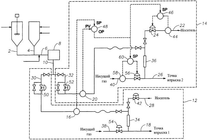 Разделители потока суспензии катализатора и способы их применения