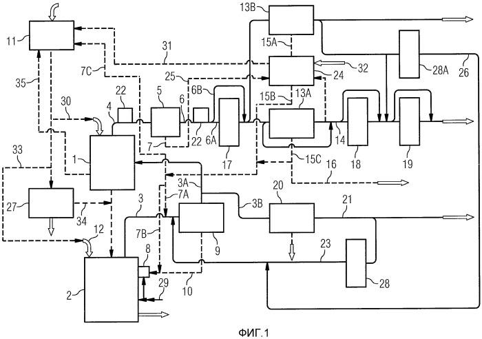 Способ и устройство для изготовления жидкого чугуна или жидких стальных полуфабрикатов