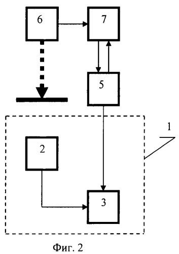 Устройство автоматического дозирования химических реагентов при нанесении их на поверхность искусственного покрытия