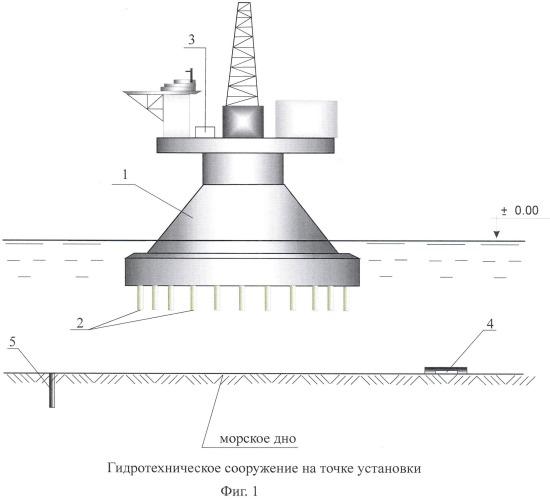 Способ постановки гидротехнического сооружения на морское дно