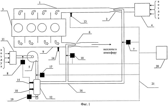 Устройство и способ принудительного газообмена в двигателе внутреннего сгорания