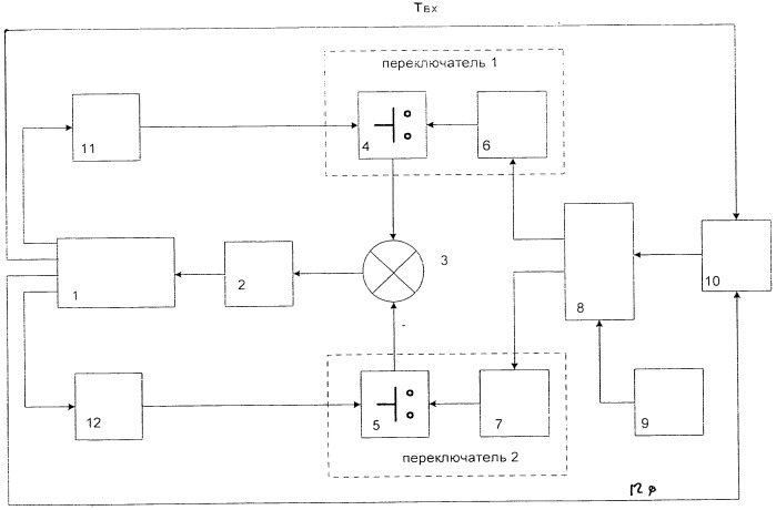 Способ управления положением направляющих аппаратов компрессора газотурбинного двигателя