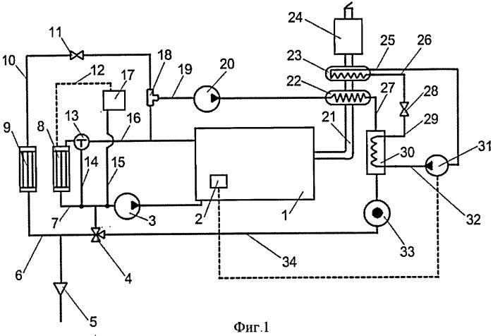 Лиаз 5256 С Газовым Двигателем Руководство По Эксплуатации
