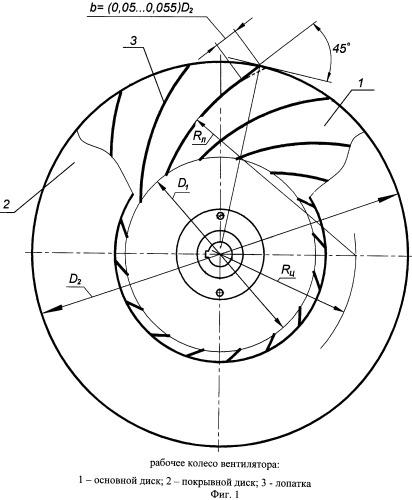 Лопатка рабочего колеса радиального вентилятора