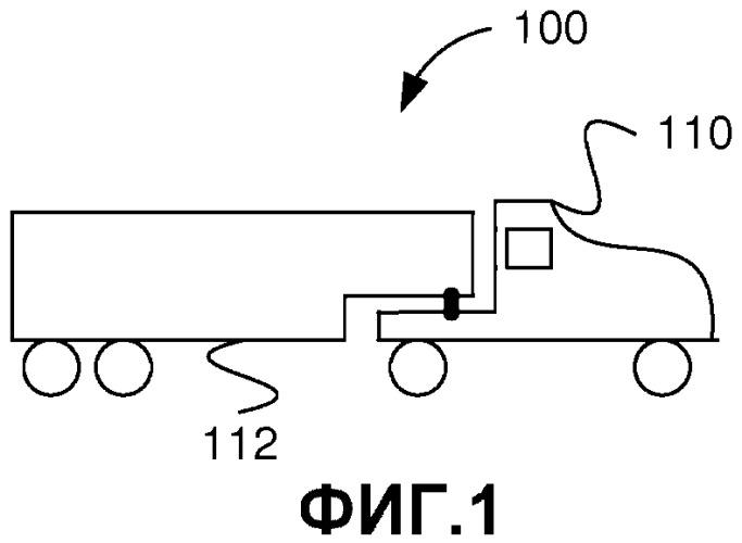 Способ для улучшения характеристики моторного транспортного средства