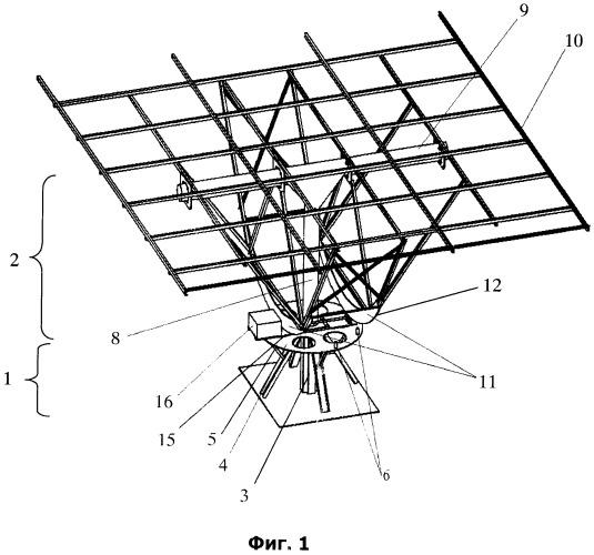 Система слежения за солнцем фотоэнергоустановки
