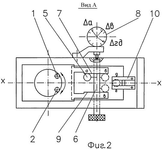 Способ измерения параметров паза, несопряженного с отверстием детали