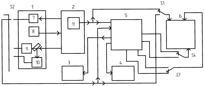 Установка для выверки оптических осей многоканальной системы
