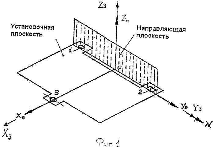 Способ и устройство позиционирования в пространстве гироприбора при его испытаниях