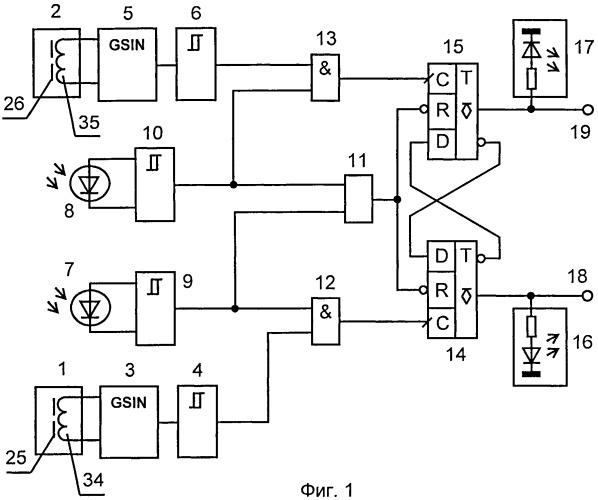 Многофункциональное устройство контроля направления перемещения и положения нагретых изделий