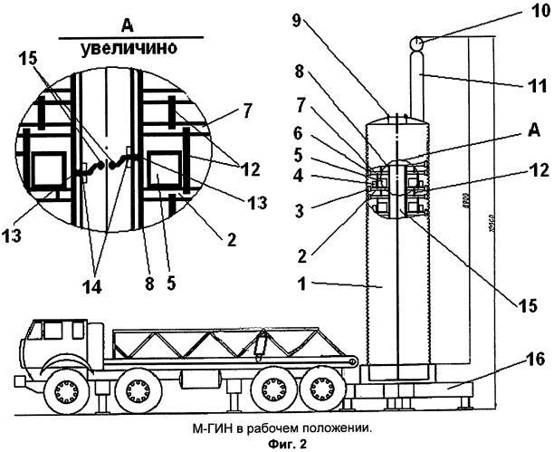 Мобильный генератор импульсных напряжений и токов