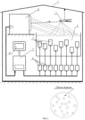 Имитатор морской поверхности для статистического исследования распределения морских бликов при работе лазерных доплеровских локаторов по низколетящим ракетам