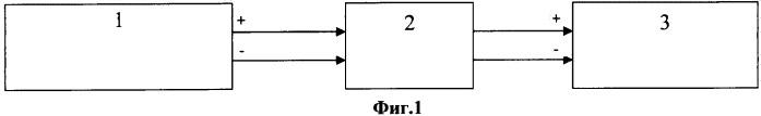 Способ заряда электрохимического источника тока