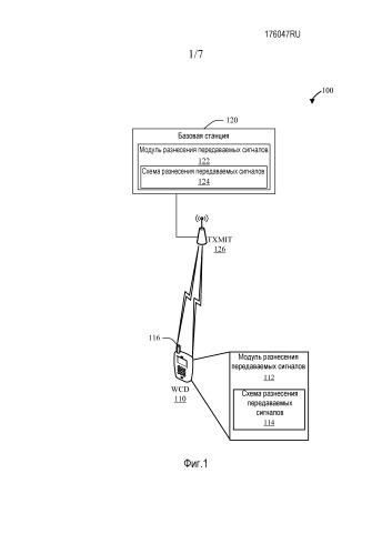 Устройство и способ для упрощения разнесения передаваемых сигналов для связи