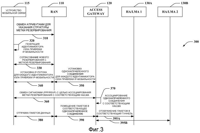 Системы и способы для мультиплексирования множества соединений в мобильной ip-сети