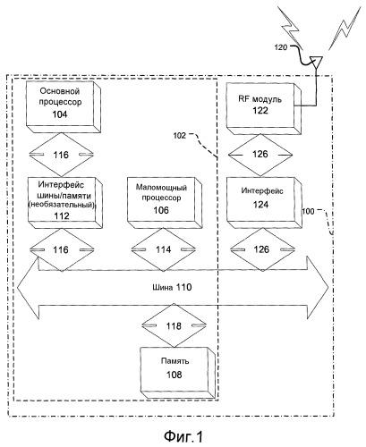 Управление мощностью, использующее, по меньшей мере, одно из специализированного процессора и восприятия движения