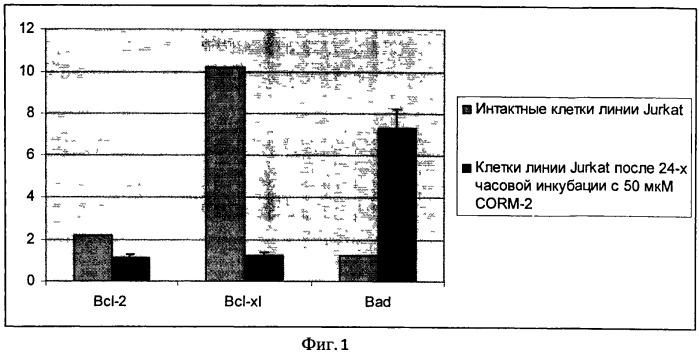 Средство и способ индукции апоптоза опухолевых клеток