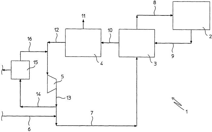 Способ и установка для синтеза метанола с улавливанием водорода из продувочного газа контура синтеза