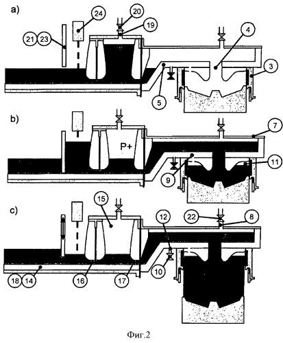 Устройство, относящееся к оборудованию для непрерывного или полунепрерывного литья металла