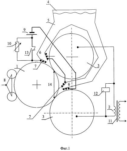 Способ электроконтактной роликовой приварки металлических ферромагнитных порошков