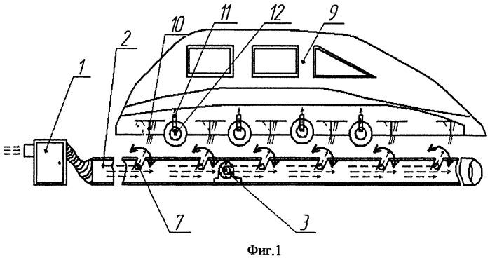Аэродинамическое транспортное средство и способ его управления