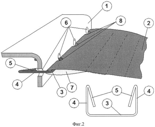 Соединение эластичных оболочек с жесткими конструкциями