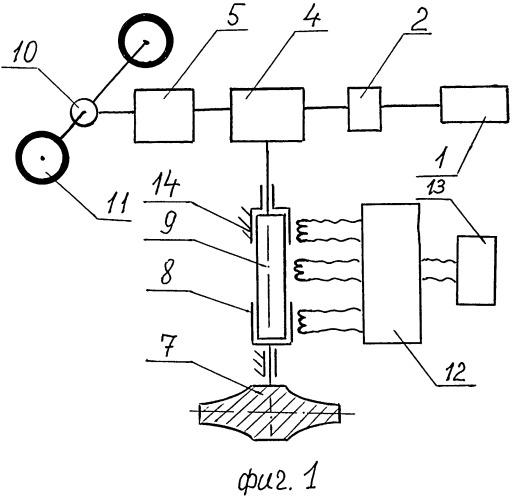 Электромеханическое устройство рекуперации энергии торможения