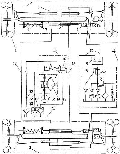 Способ дистанционного гидравлического управления и дистанционное рулевое управление самоходной машины