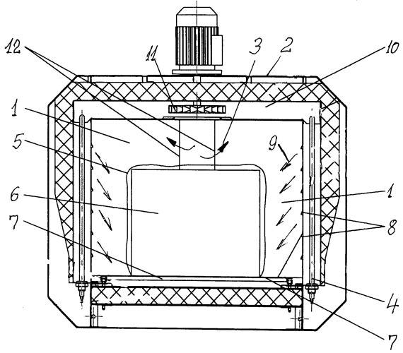 Способ нагрева термоусадочной пленки в термотоннеле упаковочной линии